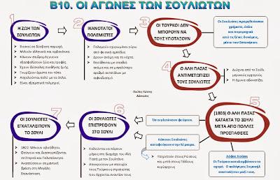 http://www.stintaxi.com/uploads/1/3/1/0/13100858/b10-agones-soylioton-v2.1.pdf