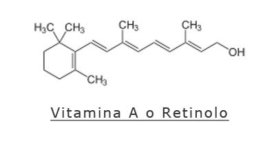 vitamina a retinolo