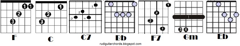 Hey Jude Guitar Chords Hey Jude Guitar Chords In F