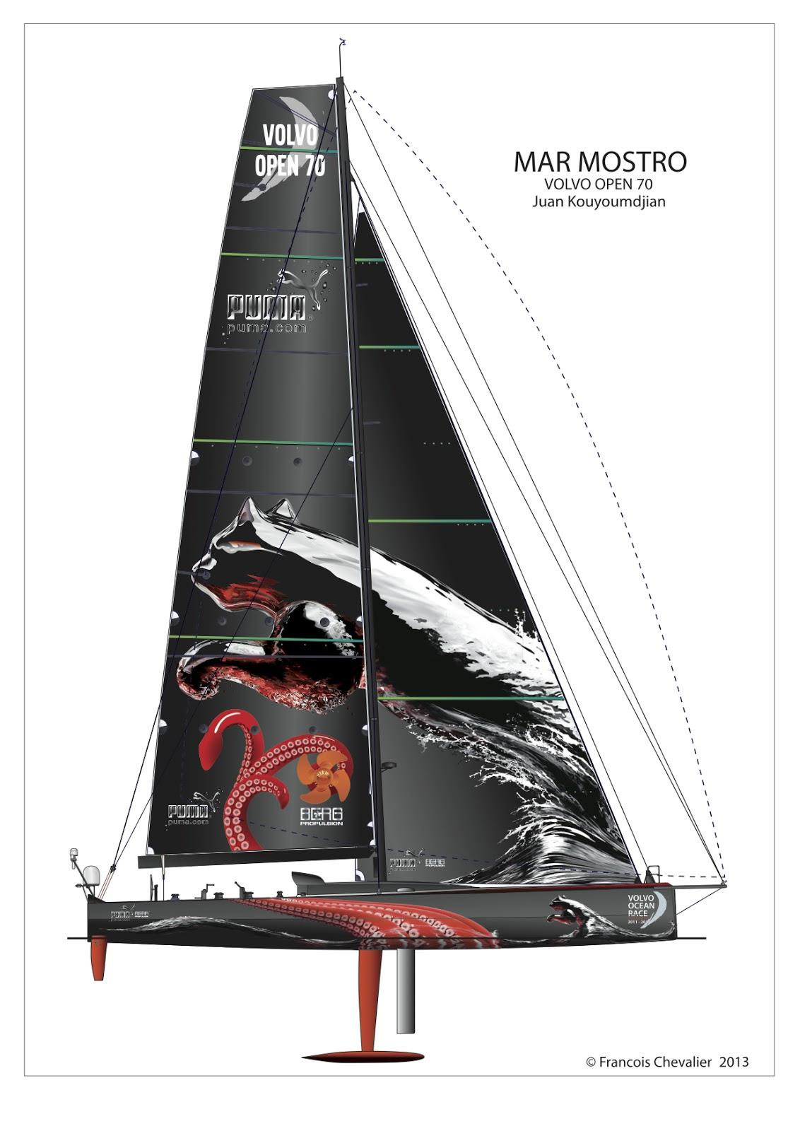 a4f9867df113 Le décor des voiliers de course est devenu récemment un enjeu formidable  pour les sponsors. Les artistes