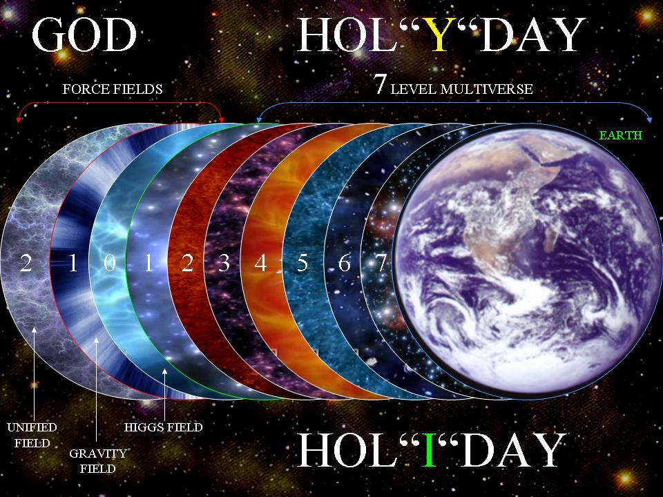 God's theory