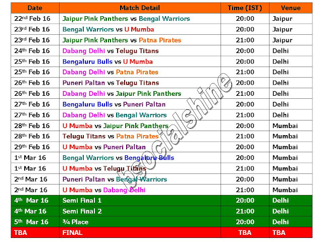 PKL 2016 Schedule,Pro Kabaddi League PKL 2016,Sports League,Best,Kabaddi,full schedule,detail fixture,best,all matches,time table,schedule,Pro Kabaddi League 2016 Full Schedule,Pro Kabaddi League 2016,Pro Kabaddi League,Pro Kabaddi League 2016 Schedule,matches,Mumbai,Jaipur,Delhi,Bengaluru,Pune,Kolkata,Vizag,Patna,kabaddi,match points,final,semi final 1,semi final 2,India,Kabaddi india,Pro Kabaddi,Pro Kabaddi League PKL 2016 Schedule & Time Table