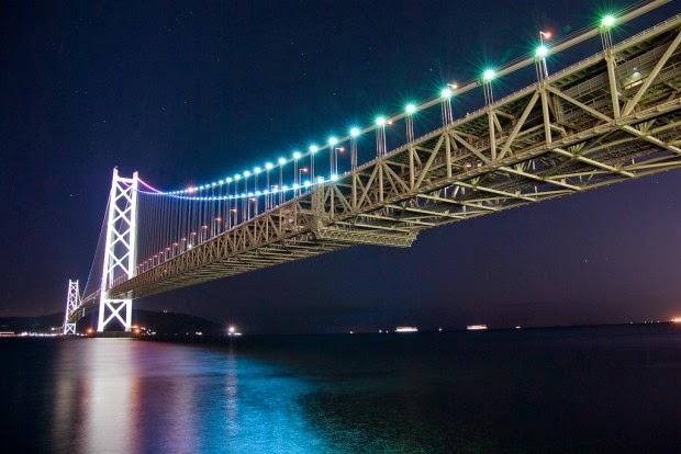 بالصور أكثر 10 كباري وجسور مدهشة حول