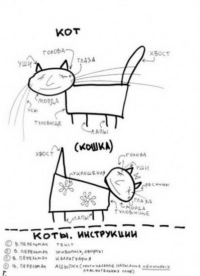 Рисованные коты #3 Инструкции