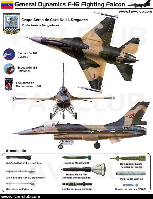 GAC-16 Los Viper...F 16 Colombie