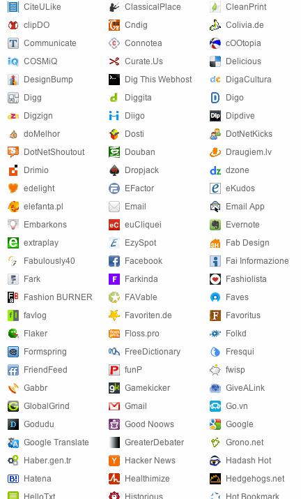 Hello In Different Languages List 18785 | MEGAZIP