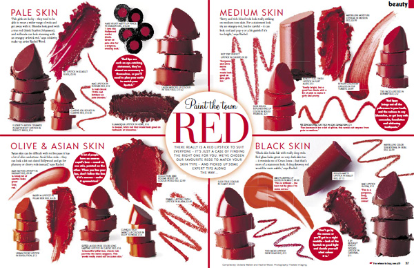 The girl who never wore red lipstick…