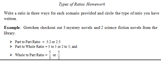 Miss Kahrimanis's Blog: Ratio Introduction
