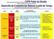 DESARROLLO DE COMPETENCIAS BÁSICAS