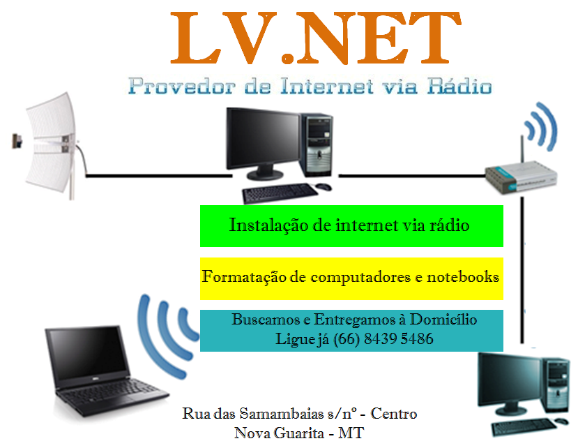 LV.NET: Provedor de Internet via Radio