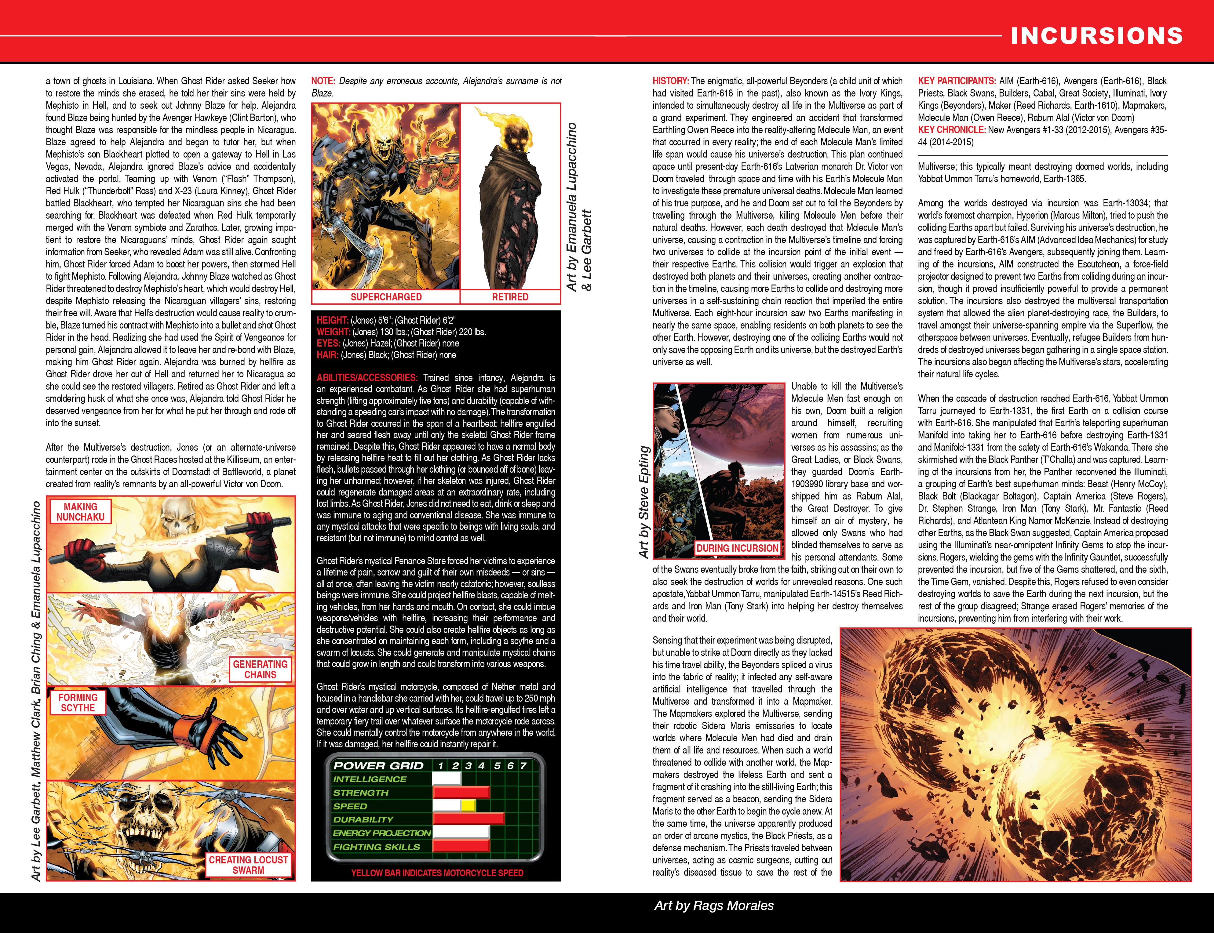 Read online Secret Wars: Official Guide to the Marvel Multiverse comic -  Issue # Full - 9