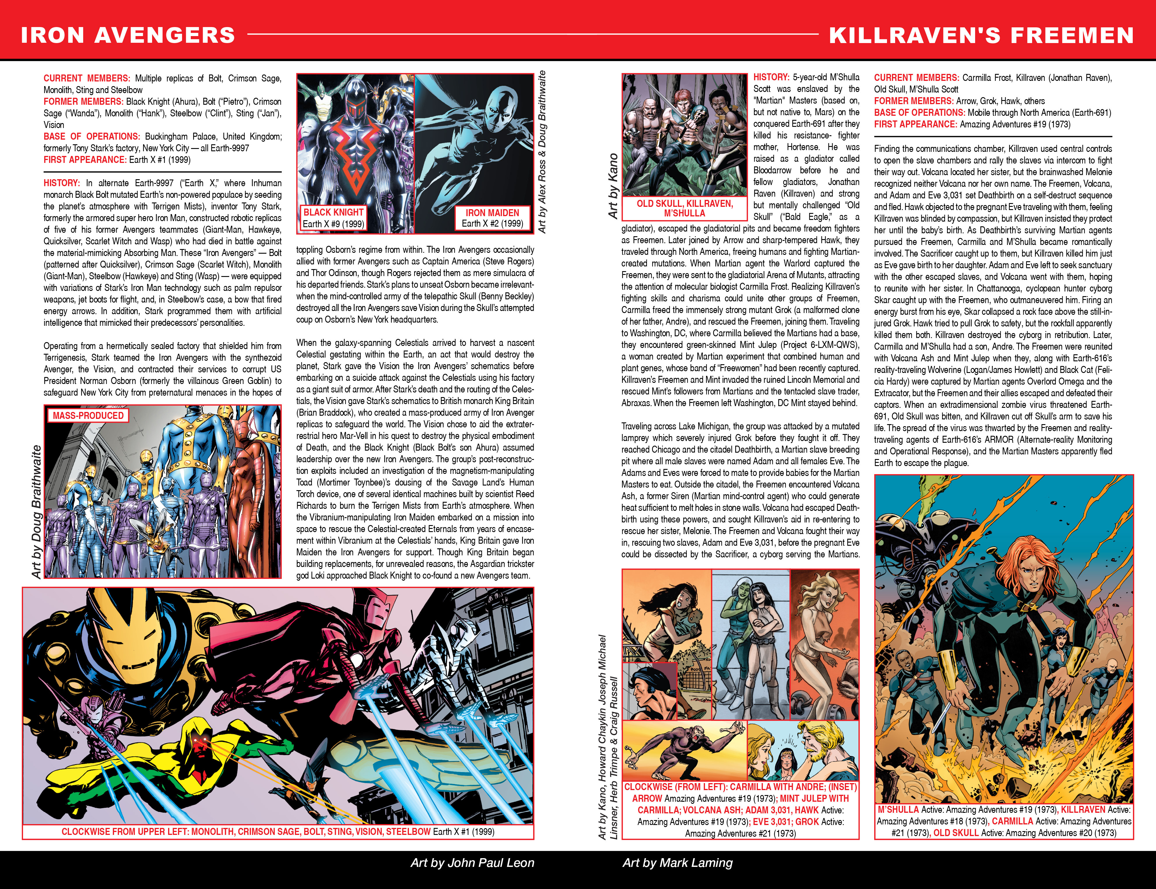 Read online Secret Wars: Official Guide to the Marvel Multiverse comic -  Issue # Full - 11