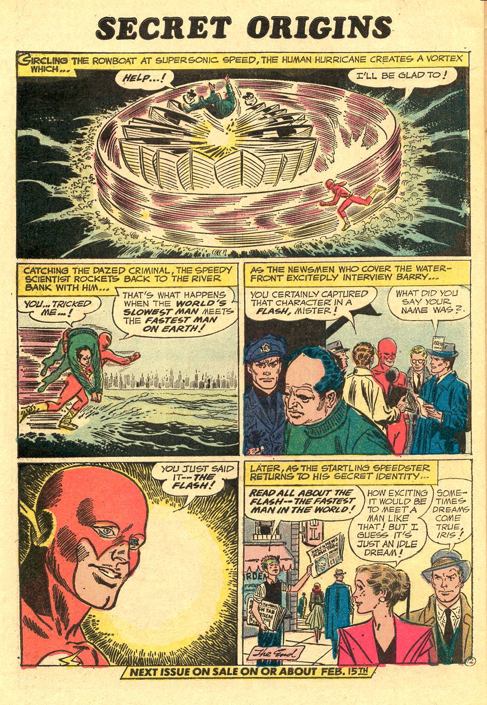 Read online Secret Origins (1973) comic -  Issue #1 - 32
