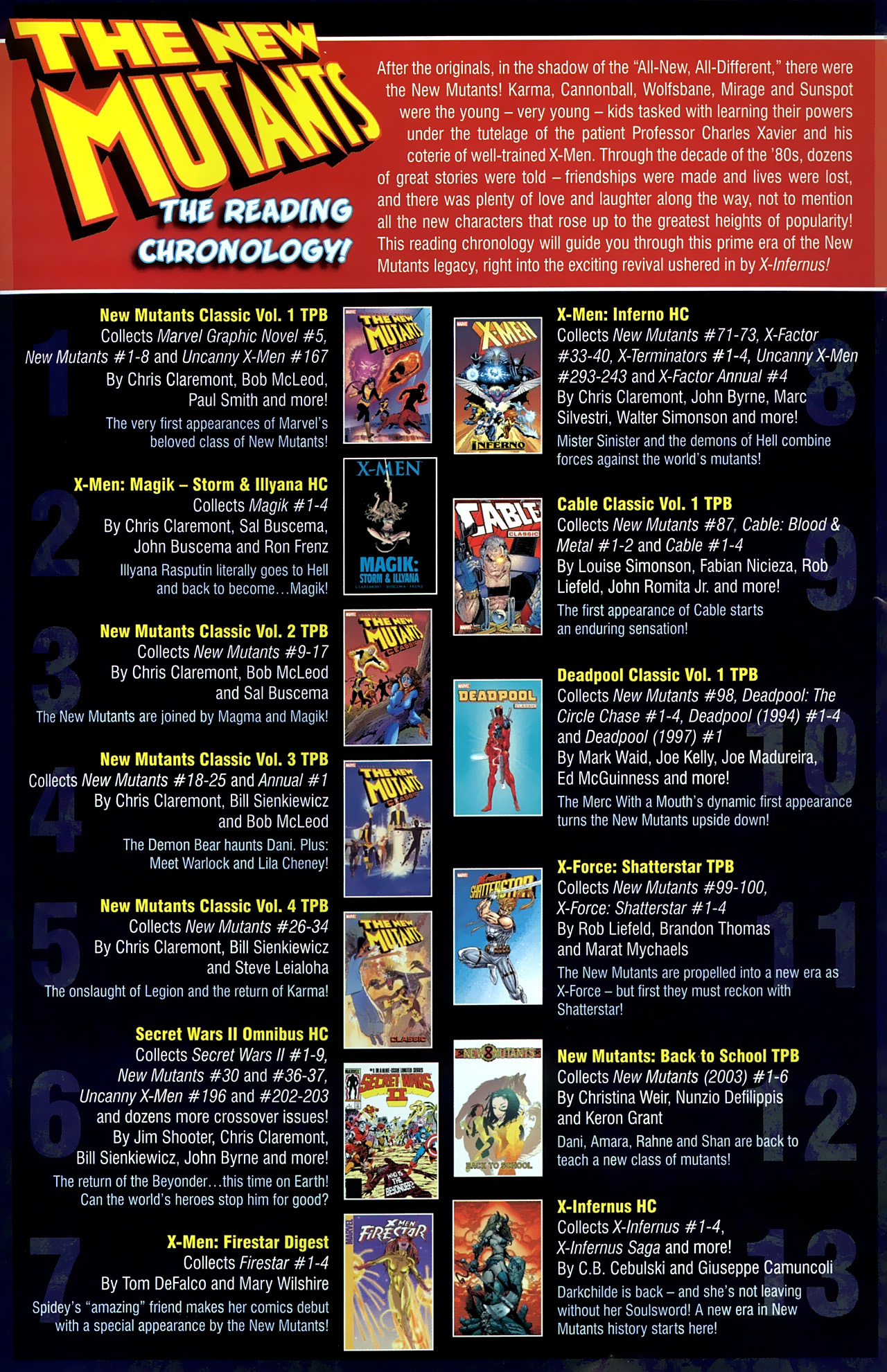 Read online New Mutants Saga comic -  Issue # Full - 33