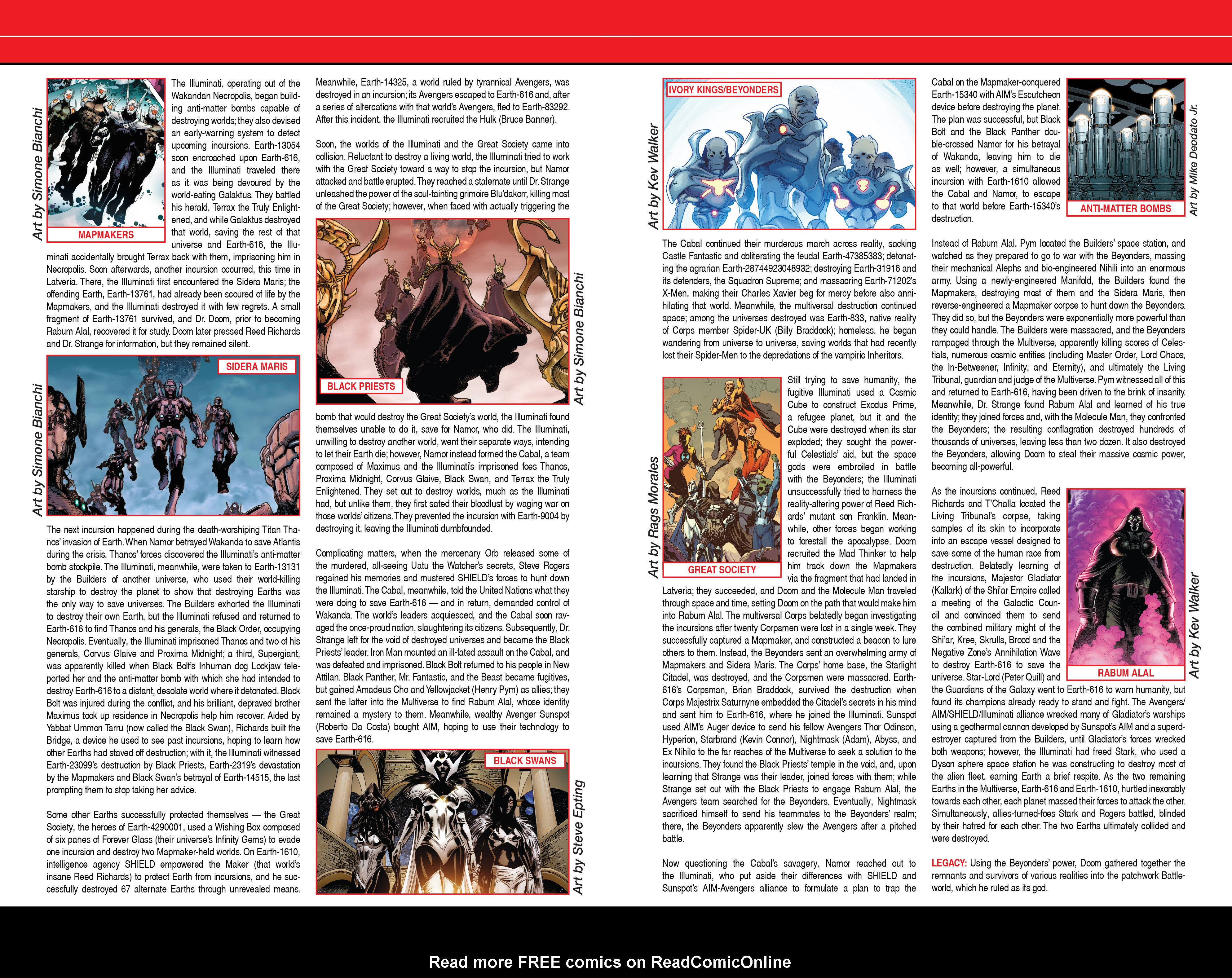 Read online Secret Wars: Official Guide to the Marvel Multiverse comic -  Issue # Full - 10