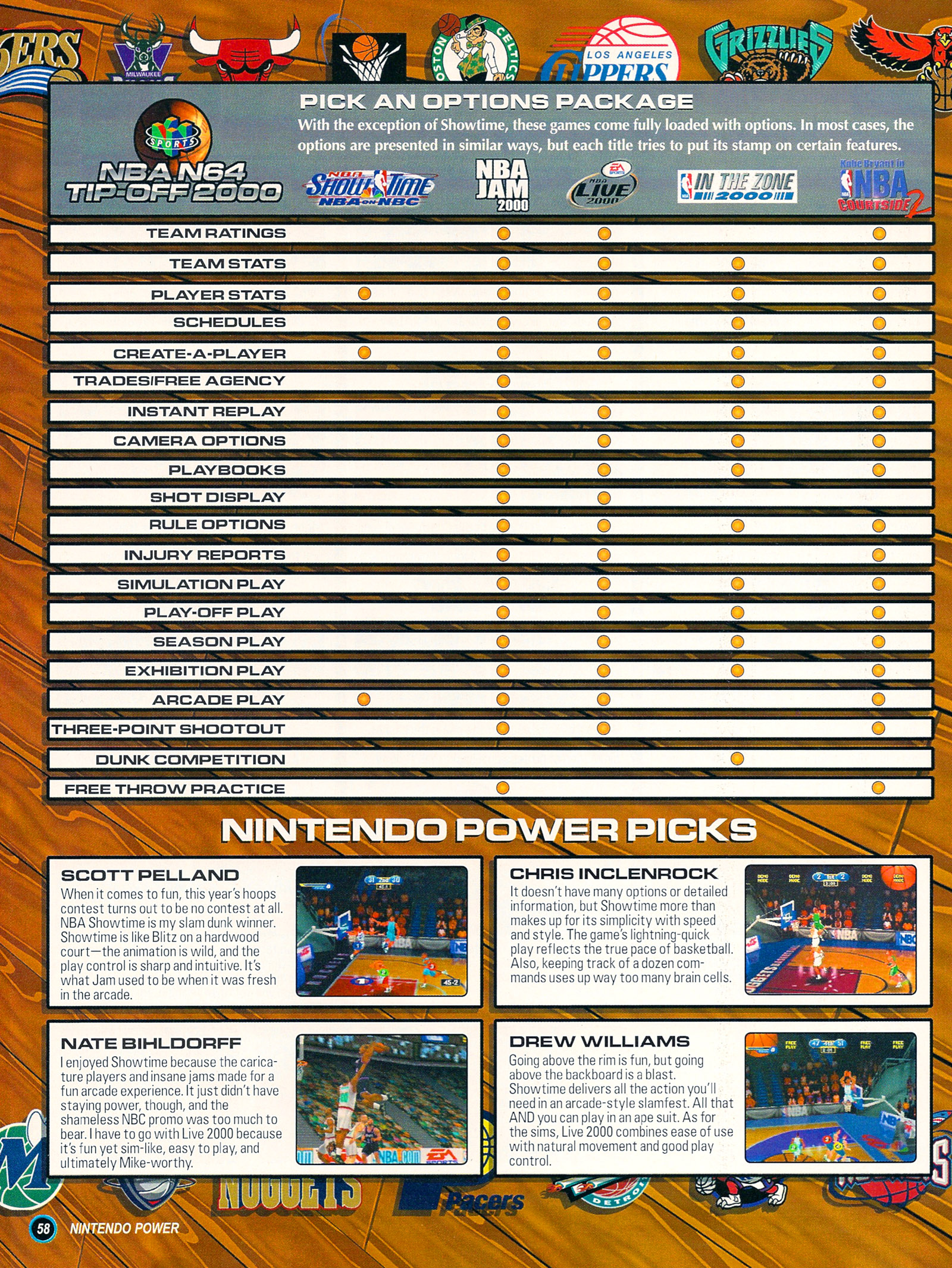 Nintendo Power #127 #127 - English 66