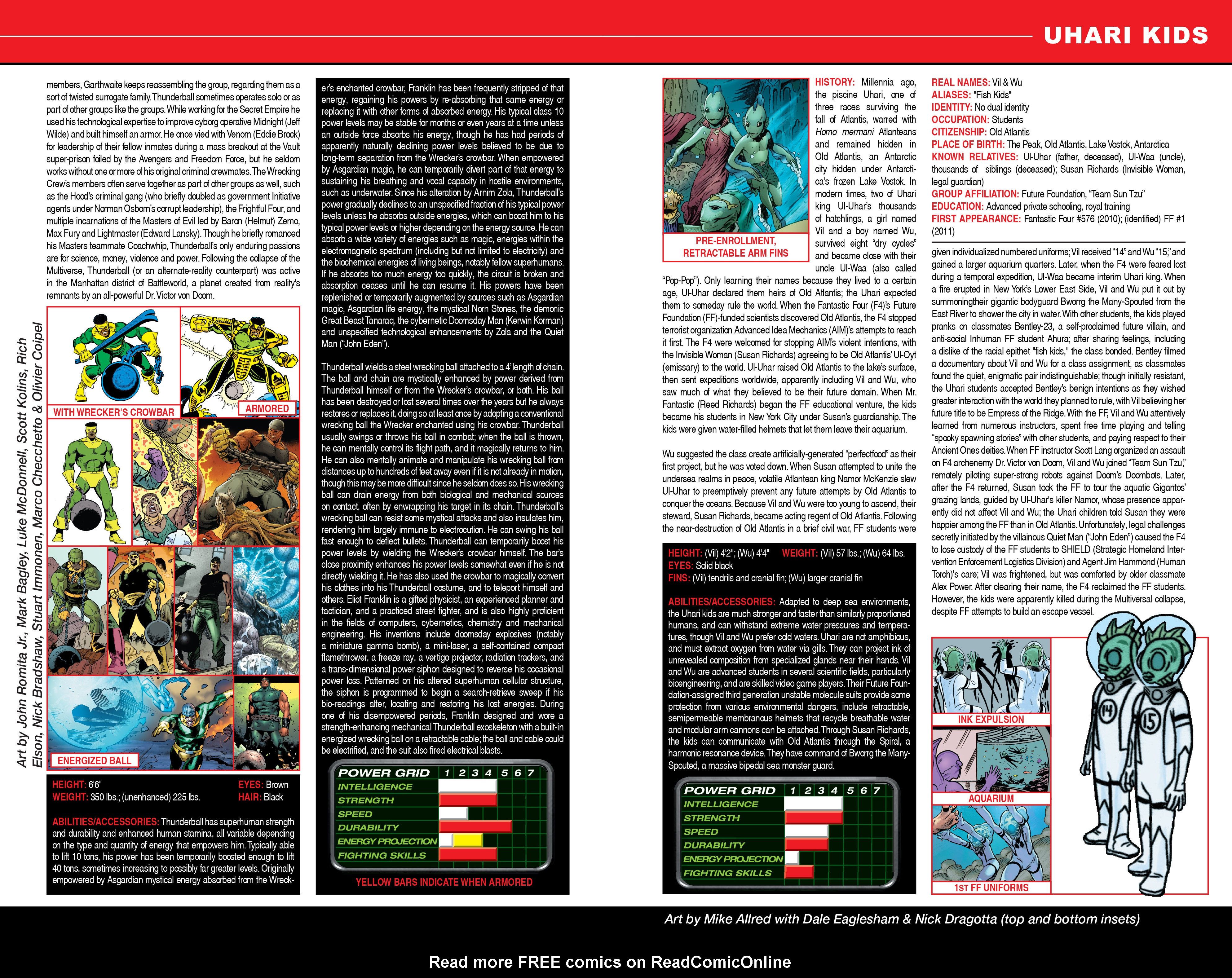 Read online Secret Wars: Official Guide to the Marvel Multiverse comic -  Issue # Full - 26