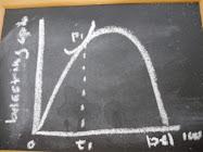Schoolbord economie