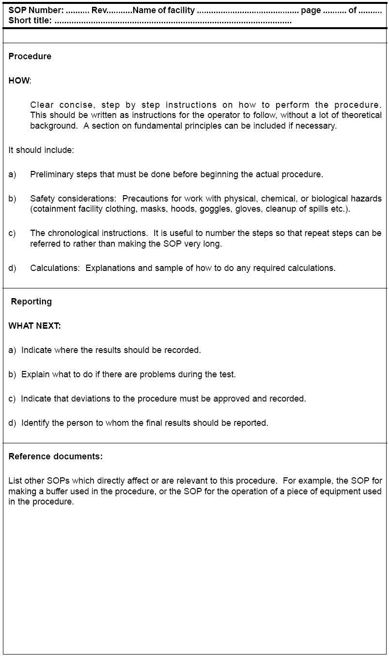 Format For A Standard Operating Procedure (SOP)
