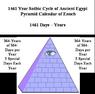 Resultado de imagen para sirio 1461 years
