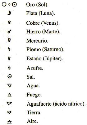 Simbolos griegos y sus significados - Simbolos y su significado ...