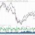 Finanskrisen glömde inte Australiens börs