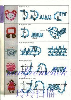 Все виды швов для вышивки гладью