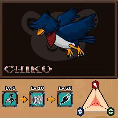 Chiko Ninja Saga Pet