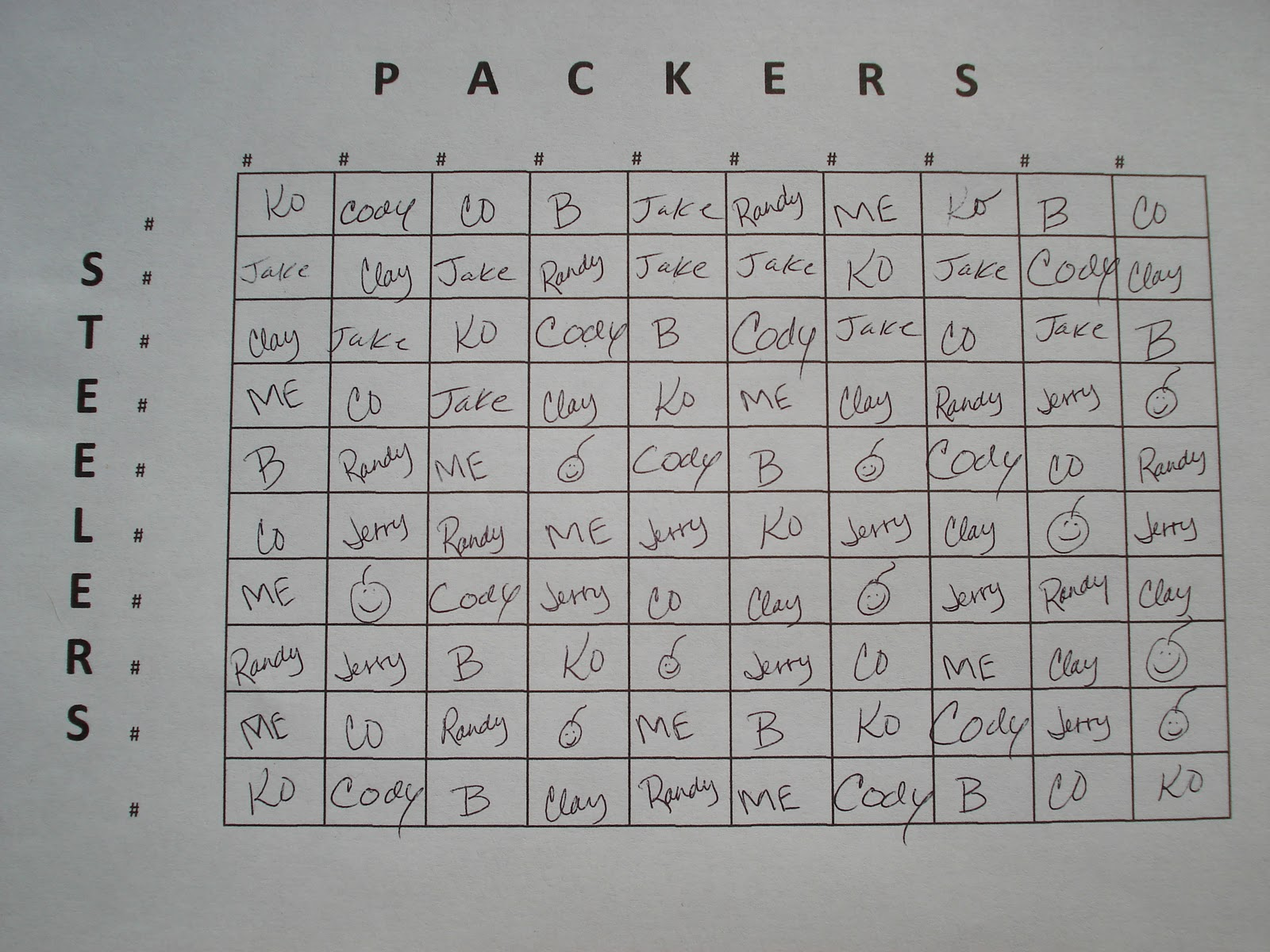 Super Bowl Pools Ideas square board betting chart for super bowl party Now You Are Ready To Add The Numbers From A Deck Of Cards Take Out One Joker For 0 Plus Ace Through 9 Shuffle Your Mini Deck And Flip The Cards Over