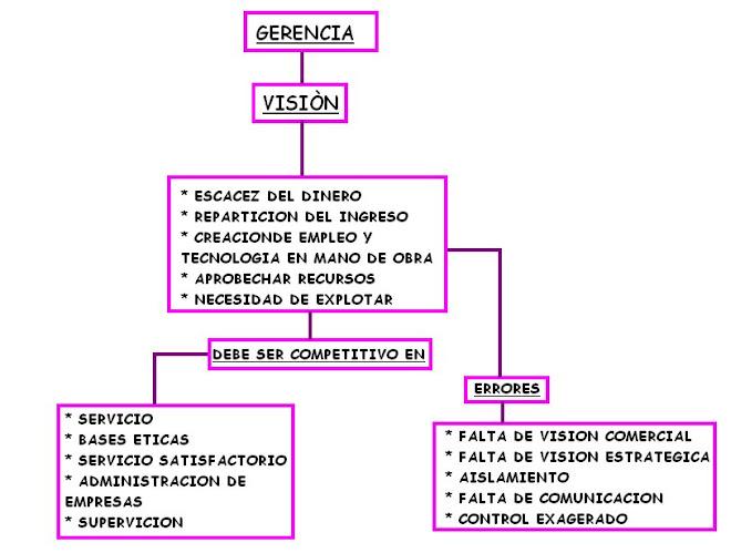 ADMINISTRACION DE EMPHOTELERAS Y TURISTICAS