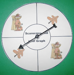 Spinner for Scarecrow and Leaf Graph