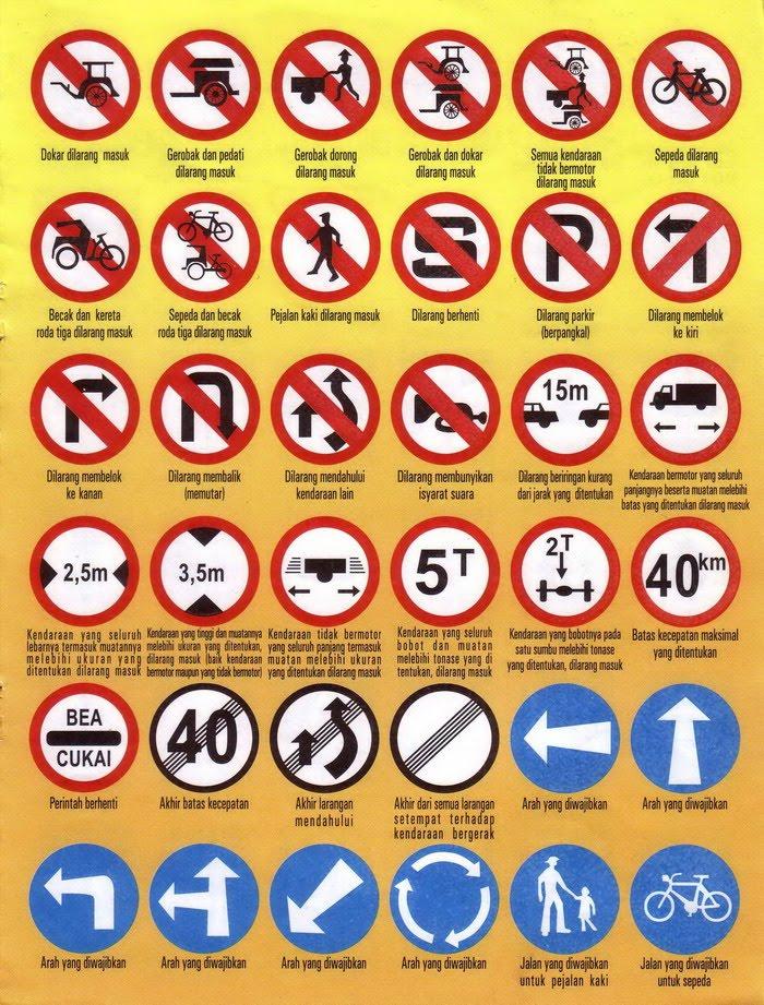 Peraturan Lalu Lintas 2010 Peraturan Lalu Lintas di
