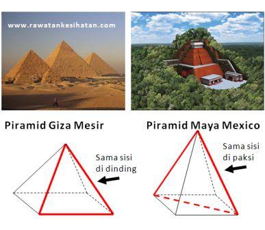Piramid Maya Maxico dan Giza Mesir