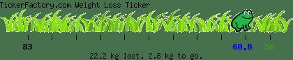 Diciembre 2007 hasta 03 de Mayo 2010