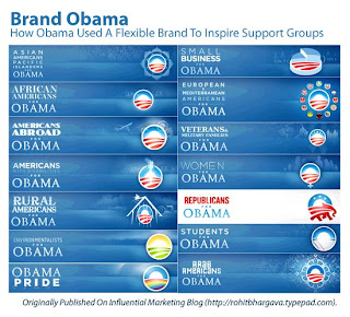 Brand Obama por target