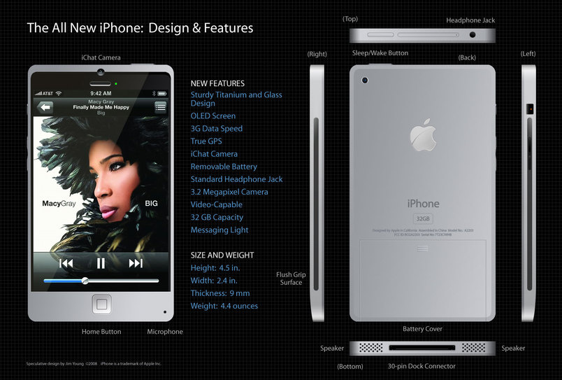 The concept iPhone 4G