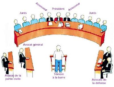 Jury de la cour de l'adolescence et tout
