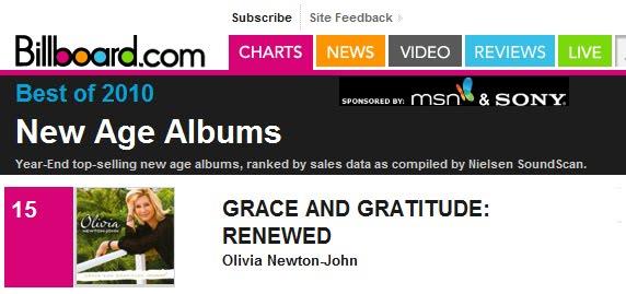 More than physical djpault s olivia newton john blog olivia newton