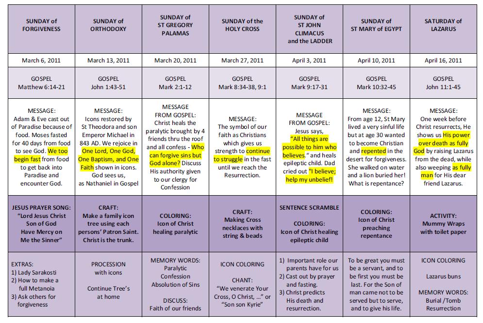 "... Results for ""Catholic Lent Calendar For Kids"" – Calendar 2015"