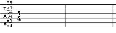 Et blankt tablatur med toneangivelser