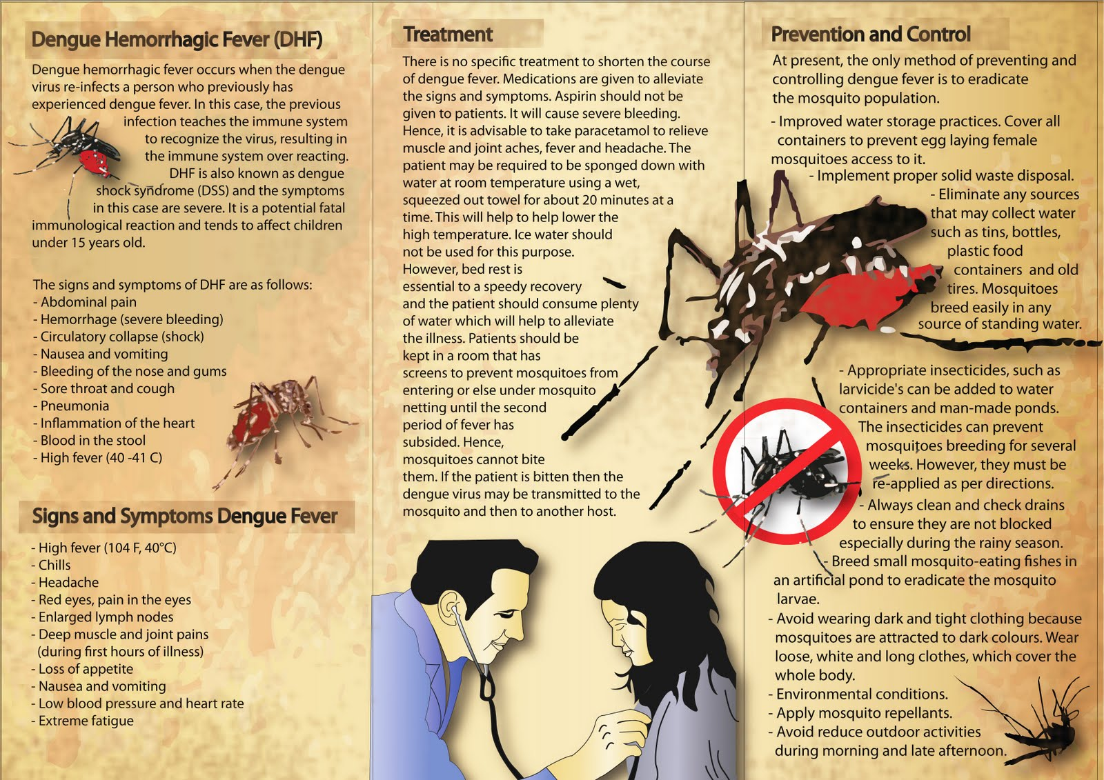 dengue fever and dengue hemorrahagic 17032016 severe dengue (also known as dengue haemorrhagic fever) was first recognized in the 1950s during dengue epidemics in the philippines and thailand.