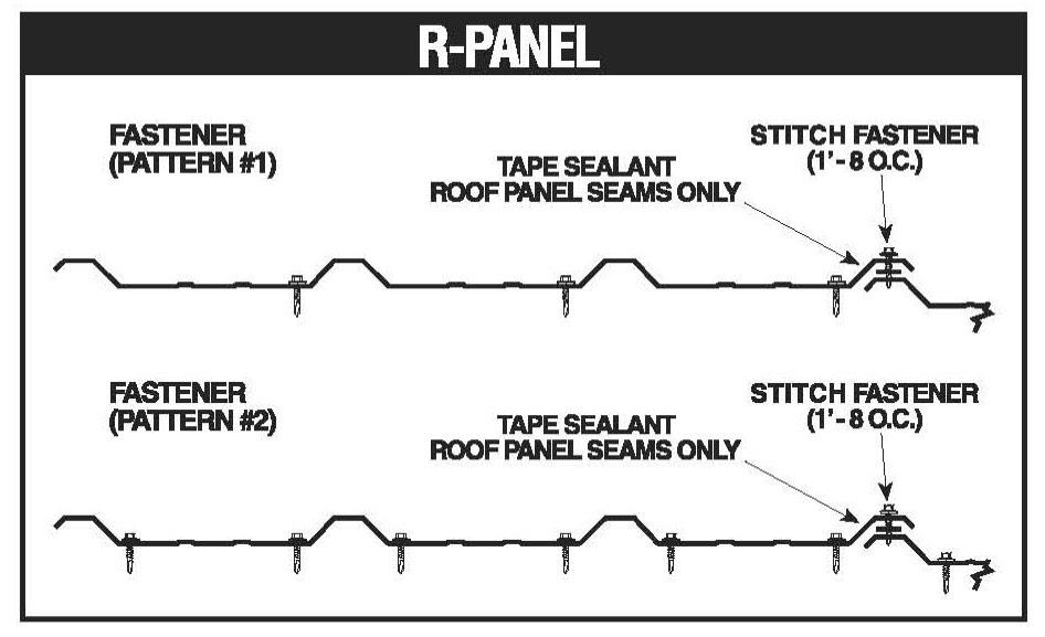 Www Metalbuildingparts Com Installation Of R Panel Pbr