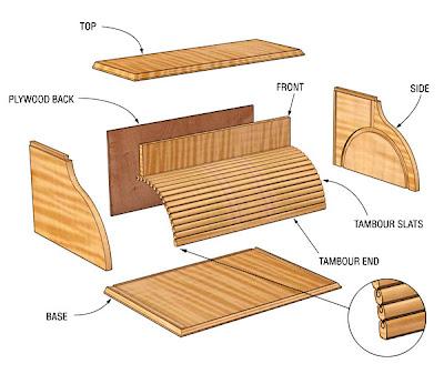 puzzle apron wood joints pdf