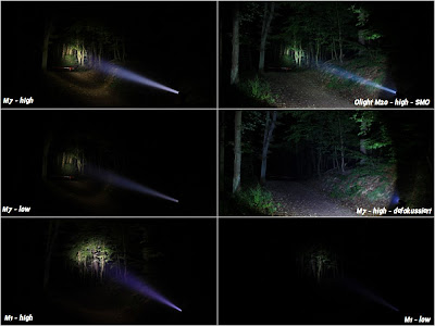 Beamshots LED LENSER M7