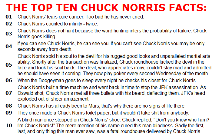 THE+CHUCK+NORRIS+FACTS...