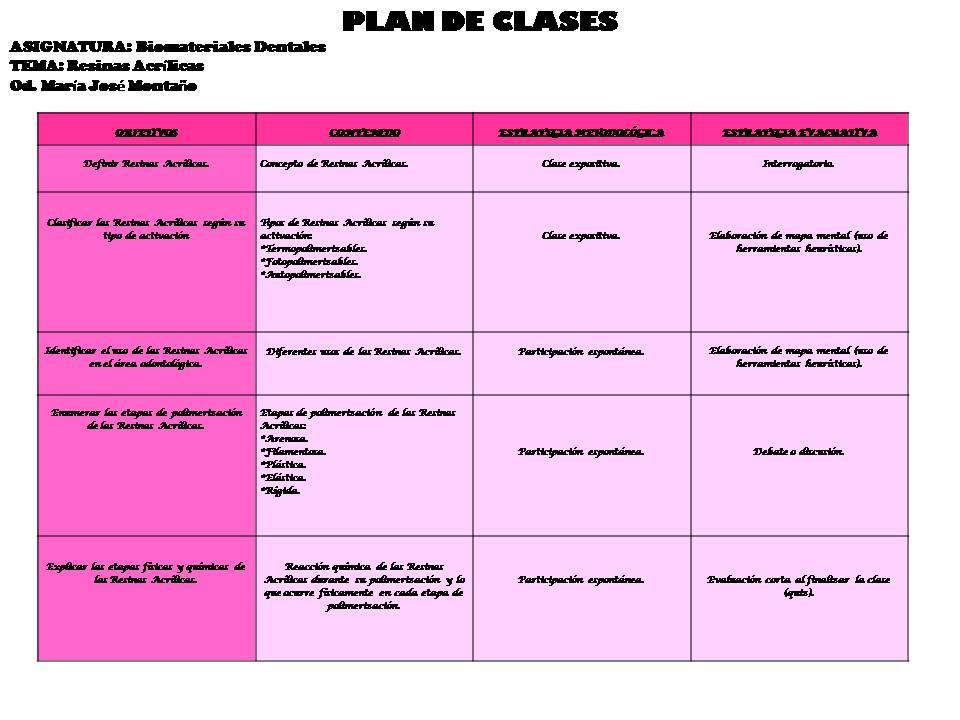 Plan de Clases RESINAS ACRILICAS