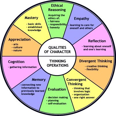 john hollands theories Riasec is also called john holland's six types of personality  although it was  anchored with a theory and not with facts, this test has undergone content.