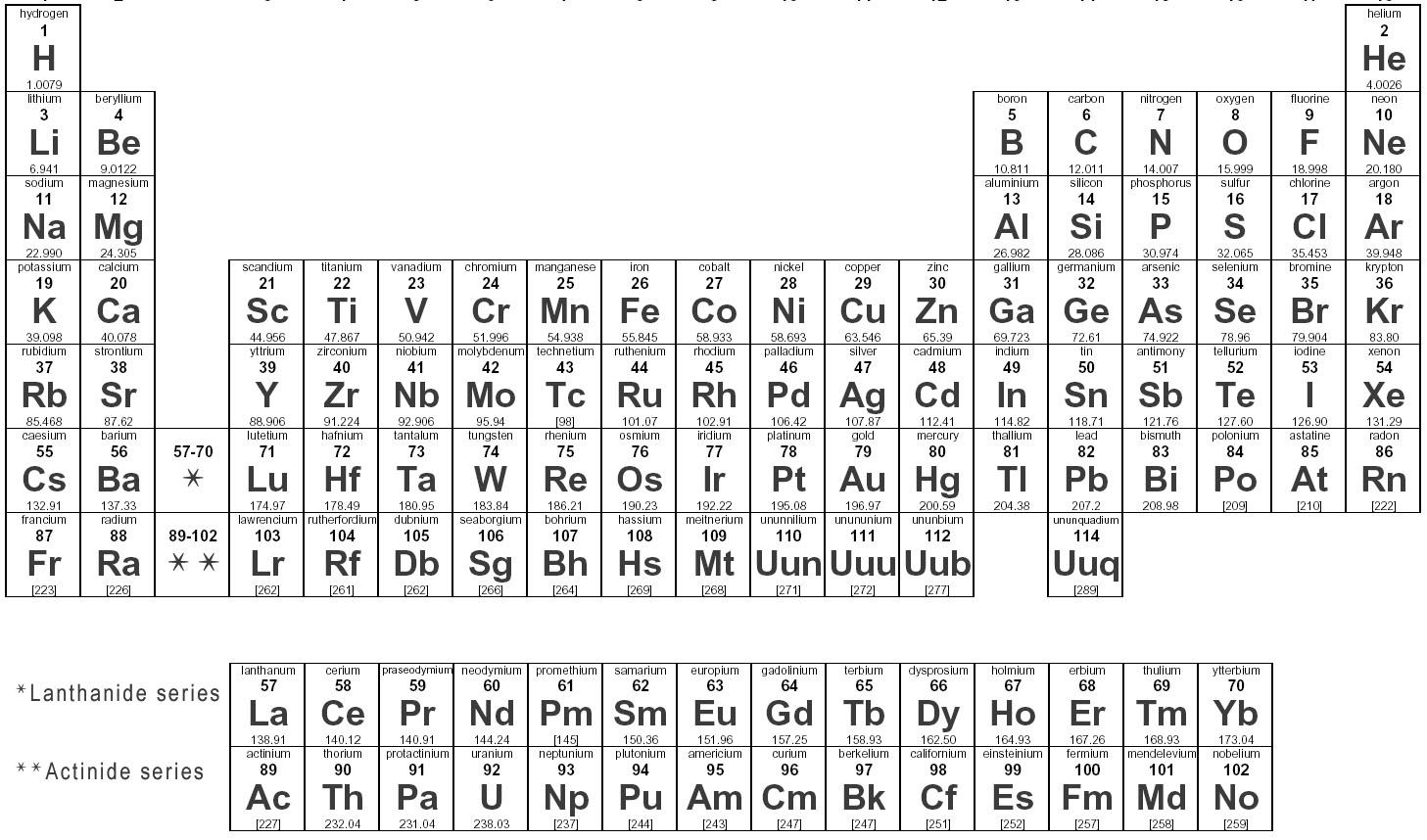 Periodic webelements periodic webelements periodic webelements urtaz Image collections