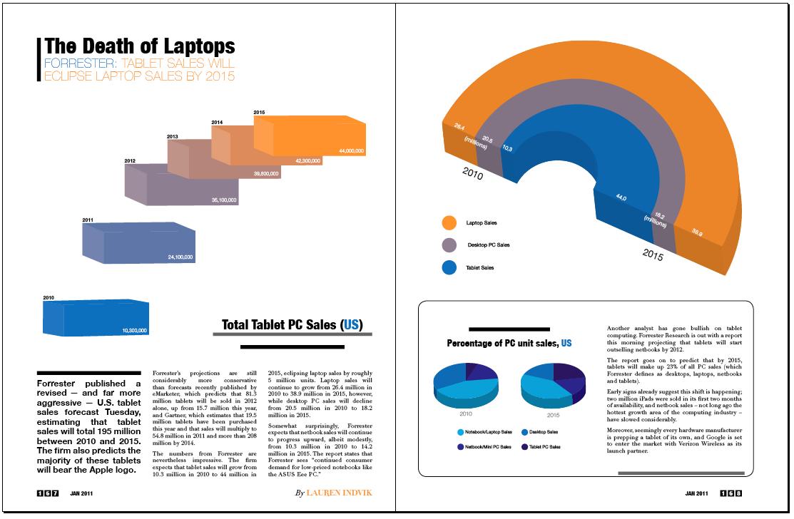 Adam Bueb\'s Design Blog: Wired Magazine Layout