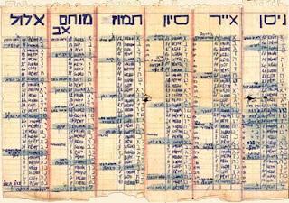hablar hebreo: